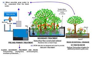 treatment-plant