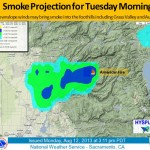 NWS Smoke Projection for Tuesday