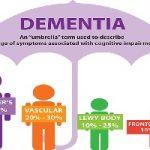 County Hosts Alzheimer's Presentations